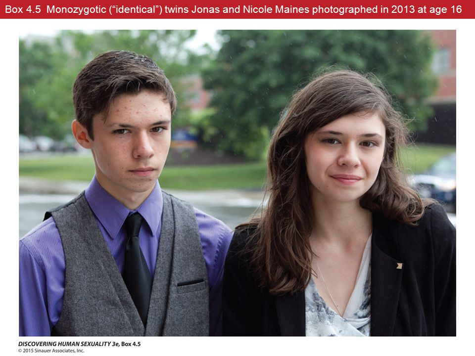 Box 4.5 Monozygotic ( identical ) twins Jonas and Nicole Maines photographed in 2013 at age 16