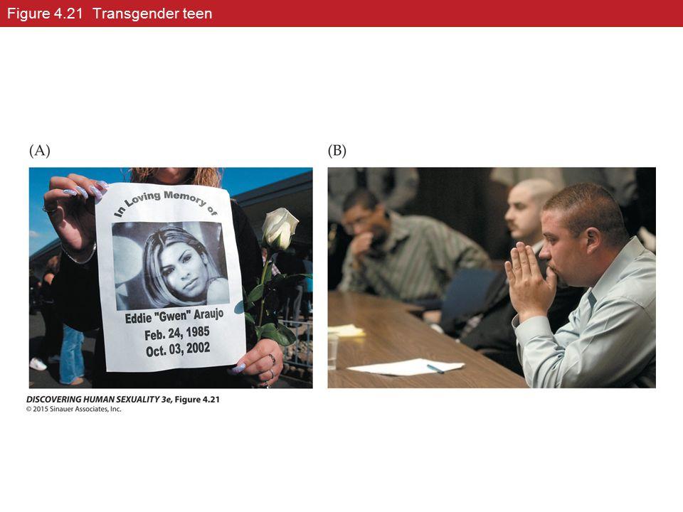 Figure 4.21 Transgender teen