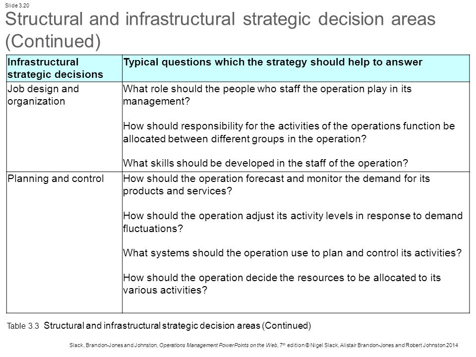 strategic management and decision making essay Strategic management and decision making strategic management is a disciplined effort or control to make necessary decisions that have an effect on a business or an organization the aim of strategic management is mainly to develop new, innovative or diverse ideas and opportunities for potential or development, and facilitates or assists an organization to achieve its goals (sm, 2010.