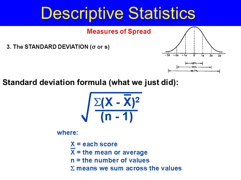 Histograms and distributions ppt video online download 41 histograms and distributions descriptive statistics ccuart Choice Image