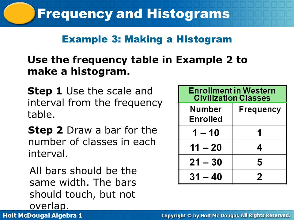 how to draw frequency table