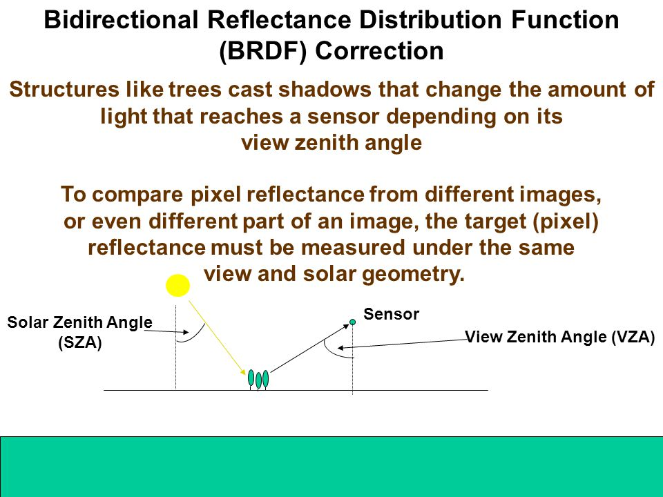 Bidirectional Reflectance Distribution Function (BRDF) Correction