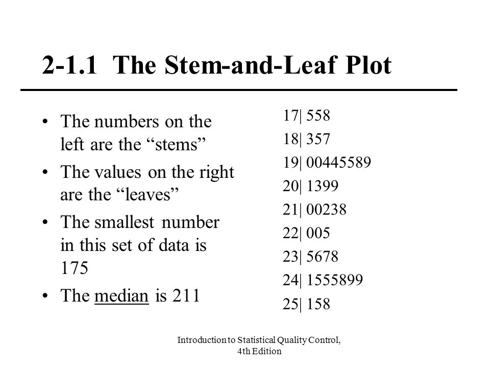 2-1.1 The Stem-and-Leaf Plot