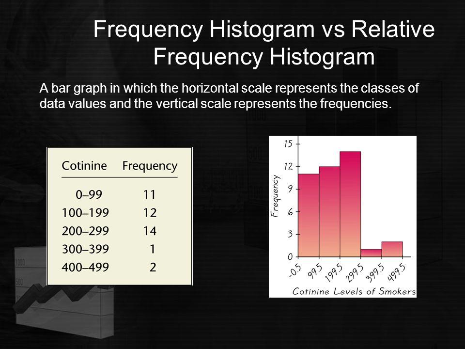 Displaying and Summarizing Quantitative Data - ppt download