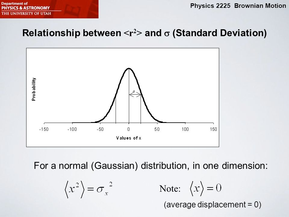 relationship between the variance and standard deviation