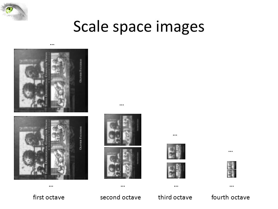 Scale space images … … … … … first octave … second octave …