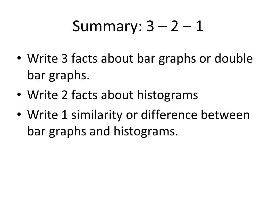 Difference Between Bar And 28 Images A Histogram