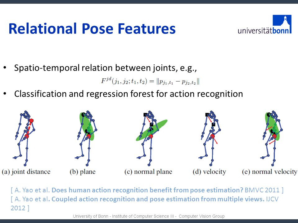 Relational Pose Features
