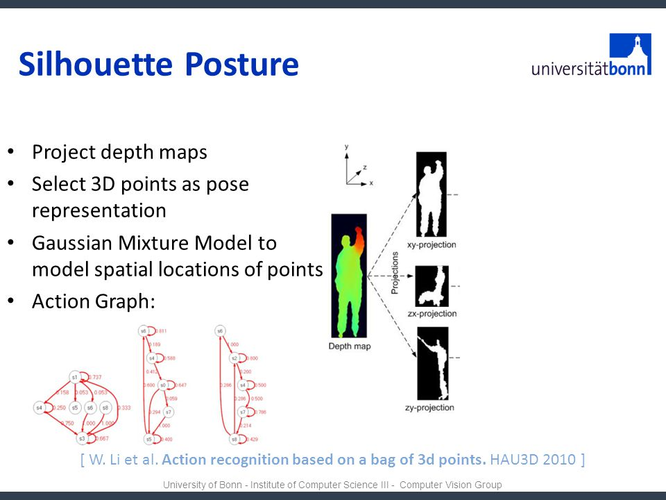 Silhouette Posture Project depth maps