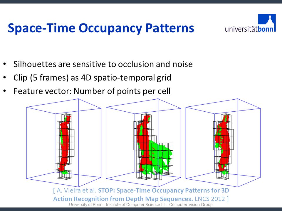 Space-Time Occupancy Patterns