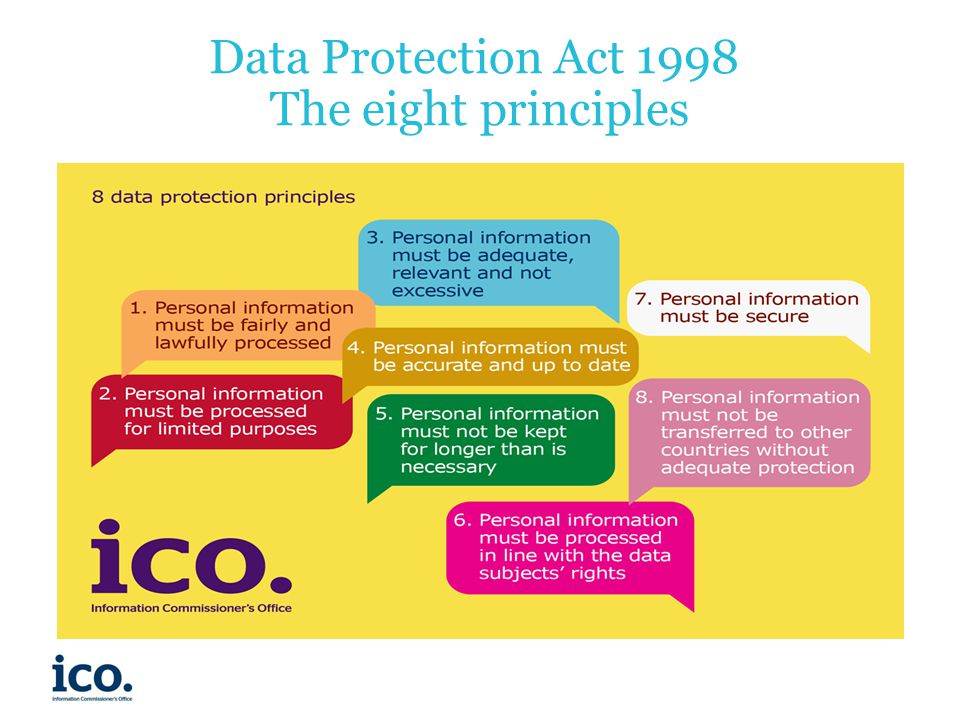 cw2 data protection act 1998 1 introduction the 1998 data protection act came into force on 1 march 2000 the purpose of the act is to protect the rights of individuals about whom data.