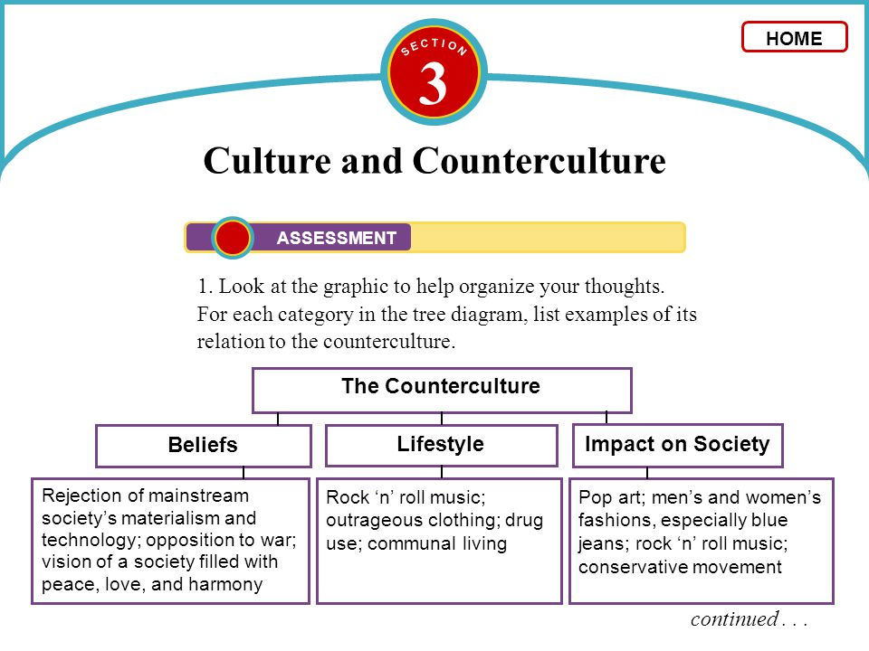 the counterculture impact A subculture is a small segment of people that operate within the framework of the dominant culture in contrast, a counterculture is a group of people with shared.