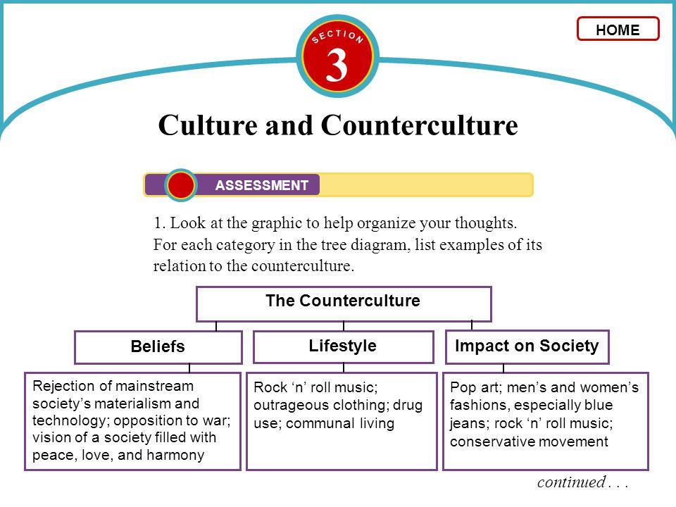 Technology impact on society essay