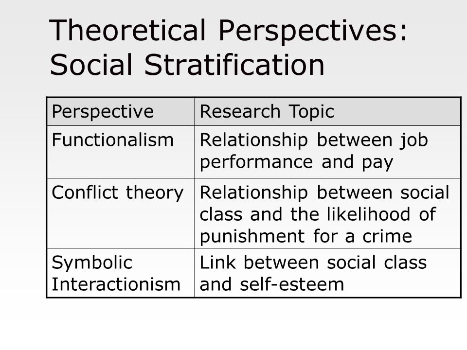 Social Stratification - ppt video online download