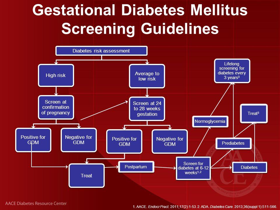 diabetes in pregnancy screening ppt video online download aap blood pressure screening guidelines aha blood pressure screening guidelines