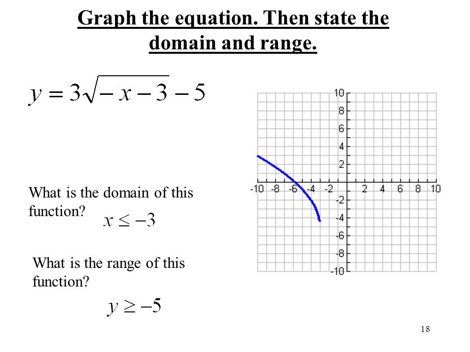 function of the state Example: state space to transfer function find the transfer function of the system with state space representation first find (si-a) and the φ=(si-a)-1 (note: this calculation is not.
