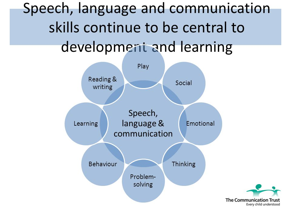 ways in which adults can effectively support and extend speech language and communication developmen Strategies to encourage language learning then the toddler learns that communication is an effective way to get his needs met below you will find a summary of strategies to support language development in infants and toddlers.