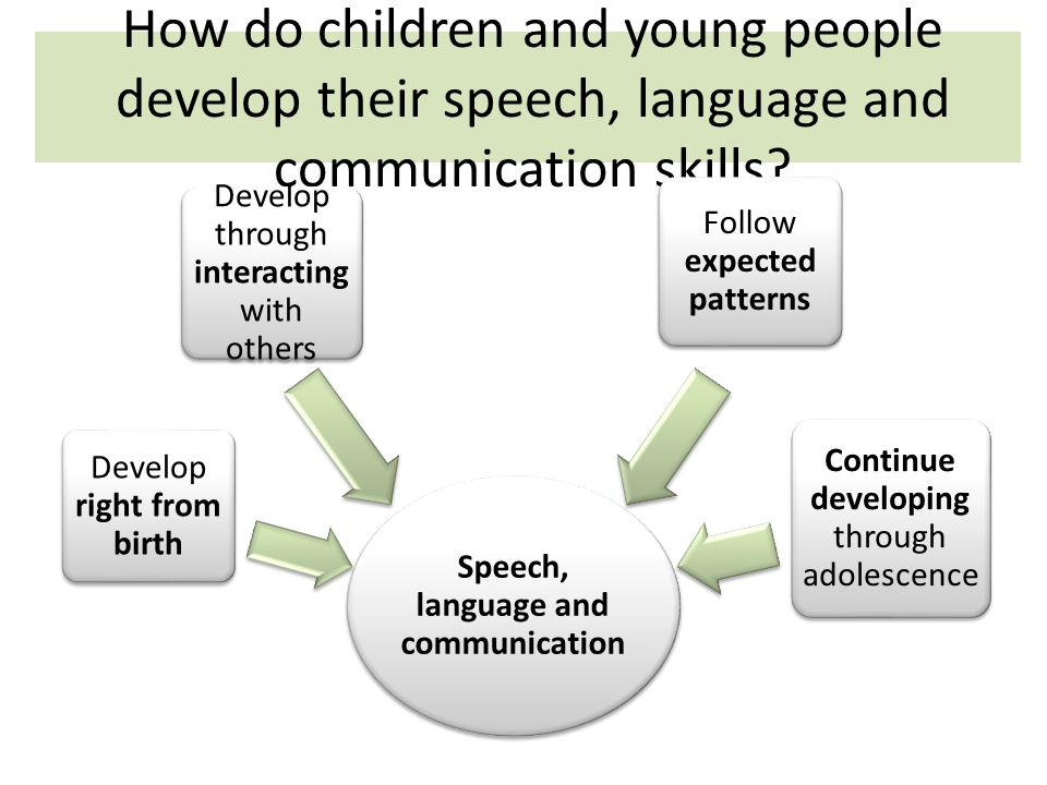 Why is it important to support and extend children and young ...
