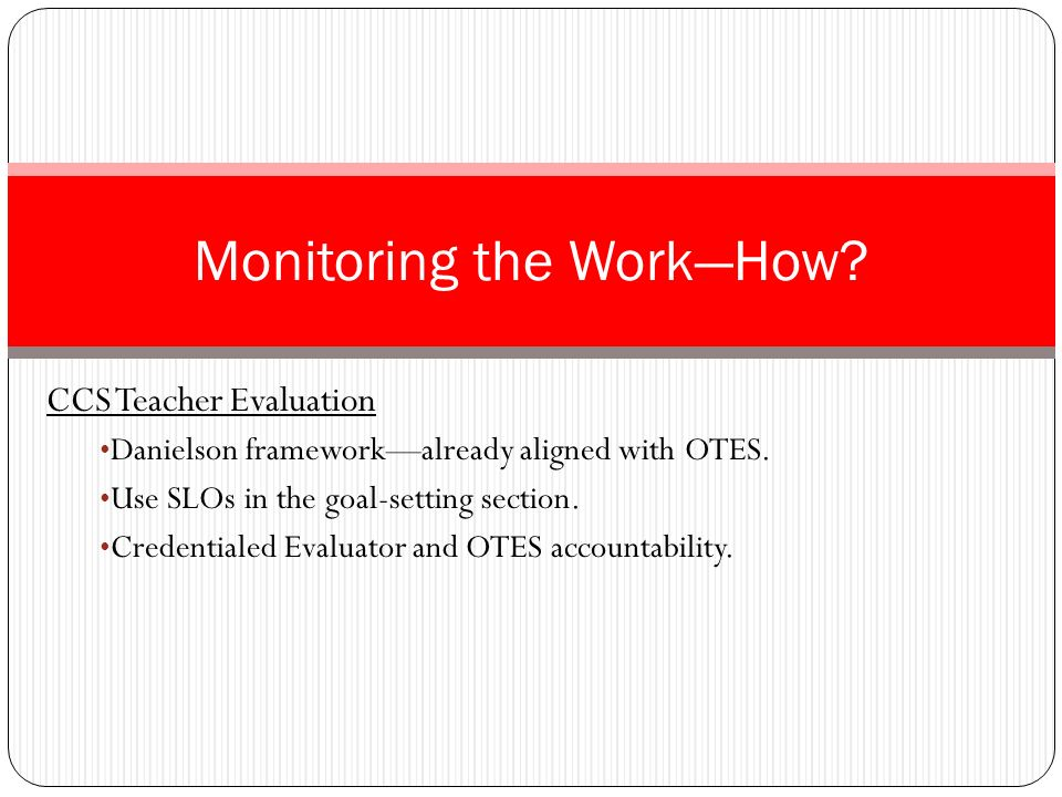 Monitoring the Work—How