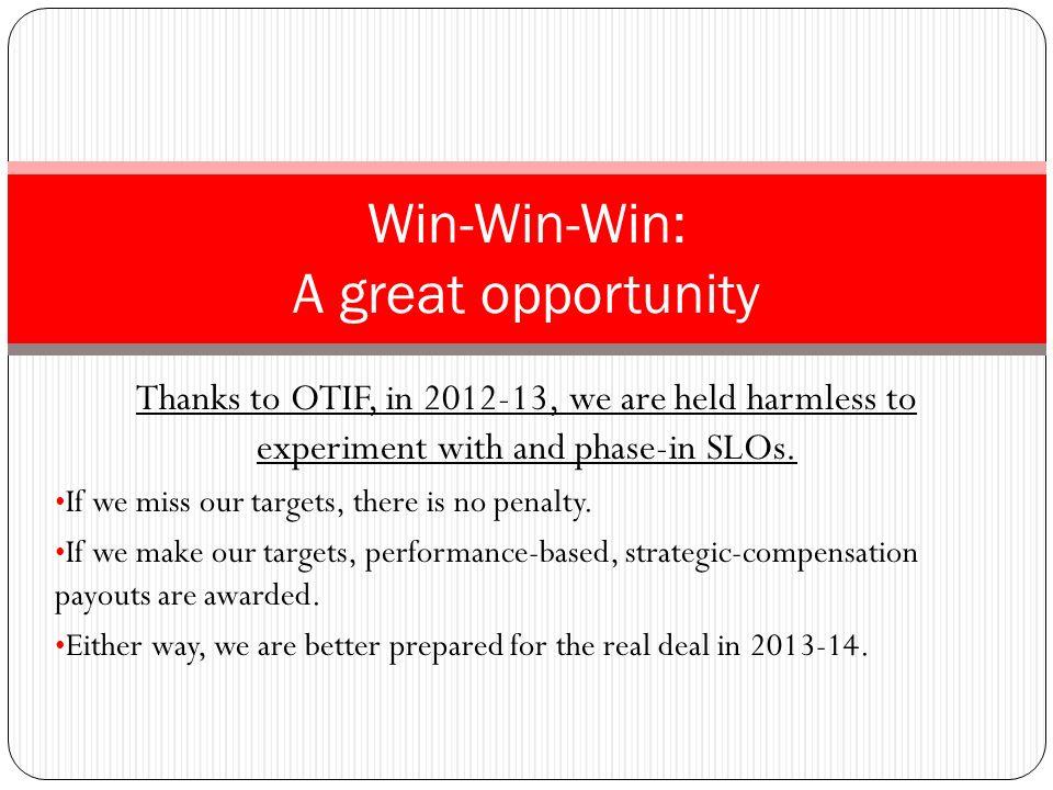 Win-Win-Win: A great opportunity