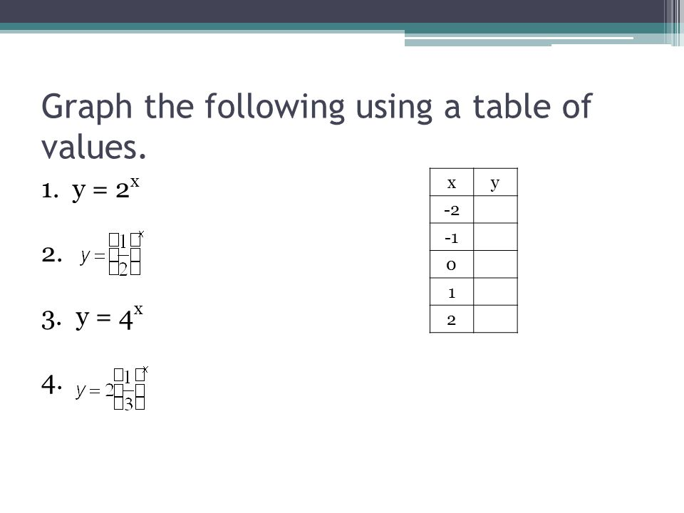 Exponential functions ppt download for X and y table of values