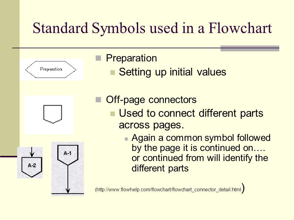Flow Chart Design  How to design a good flowchart