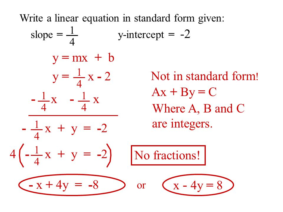 Writing Linear Equations In Standard Form College Paper Academic