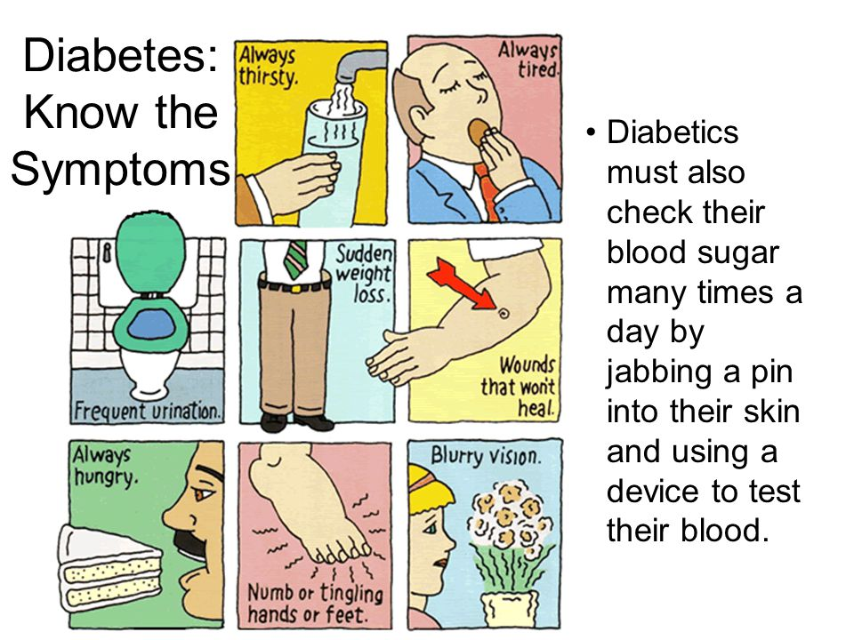 Diabetes: Know the Symptoms