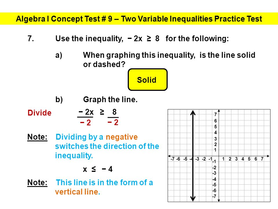 2 variable inequality