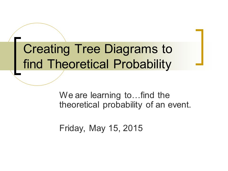 how to find theoretical resolution