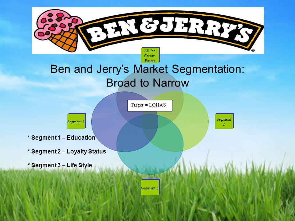 e active marketing ben and jerry s 9 e consumer behaviour analysis: decision-‐making process & influencing  factors   ben & jerry's own a large share of the ice cream market but their   the customer has a fashionable style, an active lifestyle and is.