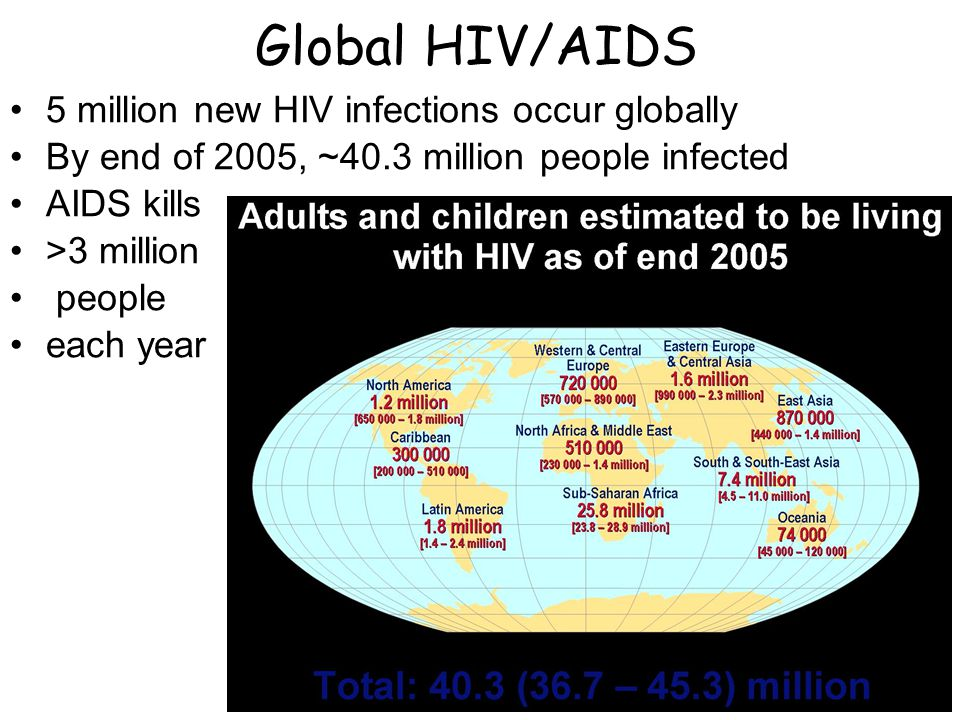 possible solutions and causes of the aids epidemic in sub saharan africa Infectious diseases three of the largest causes of disability and death in sub-saharan throughout west africa was officially declared an epidemic by the world.