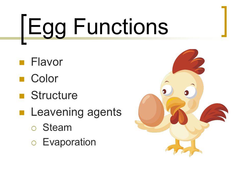 Measuring Whole Eggs Vs Egg Whites In Cake
