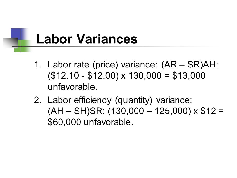 Labor Variances Labor rate (price) variance: (AR – SR)AH: ($ $12.00) x 130,000 = $13,000 unfavorable.