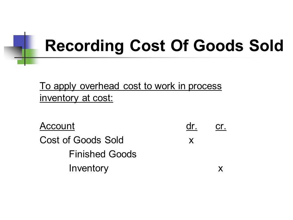 Recording Cost Of Goods Sold