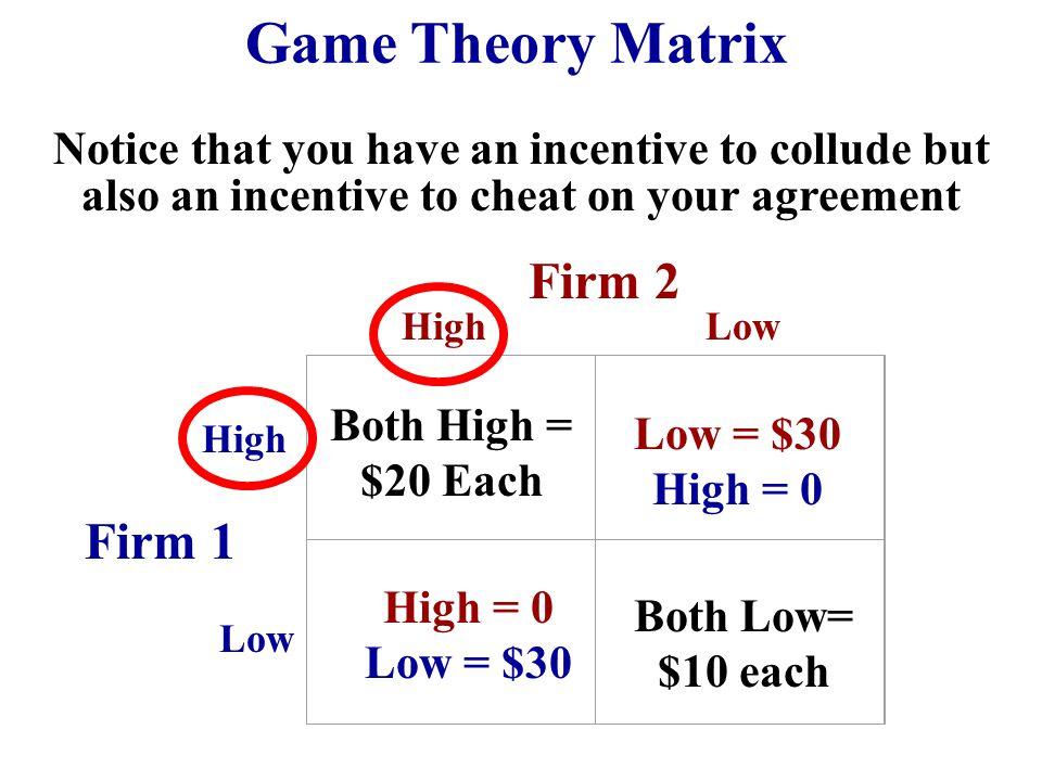 shop Stochastic Control for Econometric