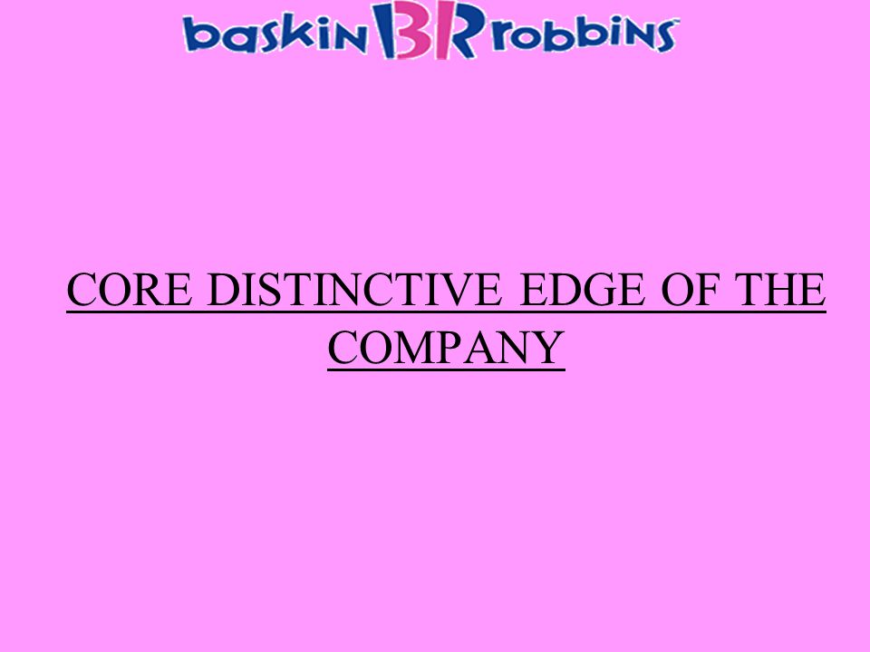 porters five force analysis of baskin robbins Hence baskin robbins products in india are 100% vegetarian and are  1942 it was announced that chennault would command the china air task force only five of the.