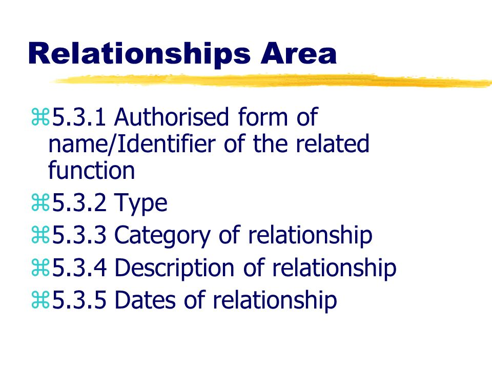 Relationships Area Authorised form of name/Identifier of the related function Type Category of relationship.