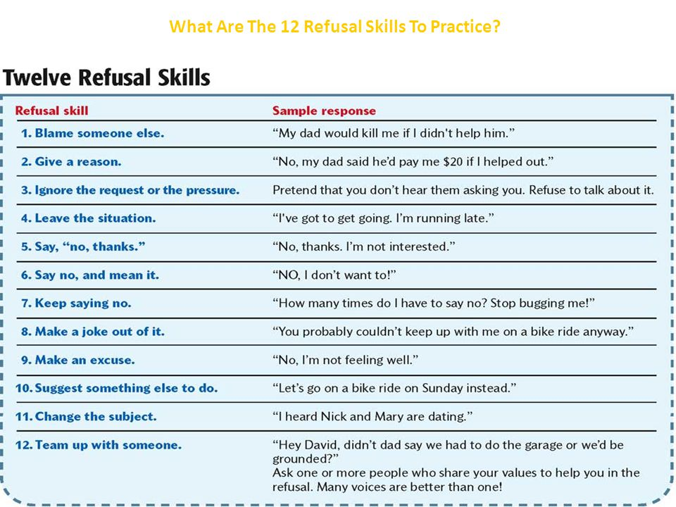 refusal skills This refusal skills presentation is suitable for 6th - 9th grade peer pressure just say no how it's not that easy this presentation will help provide pupils with a foundation for talking about refusal skills.
