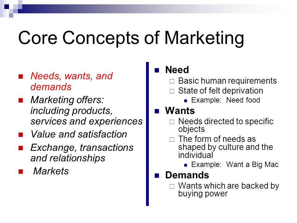 what is marketing needs wants and The field of economics is focused on how the market uses supply and demand to  generate a price and influence producer strategy and consumer.