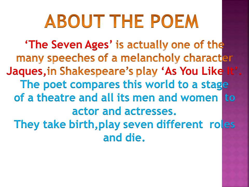 ABOUT THE POEM 'The Seven Ages' is actually one of the