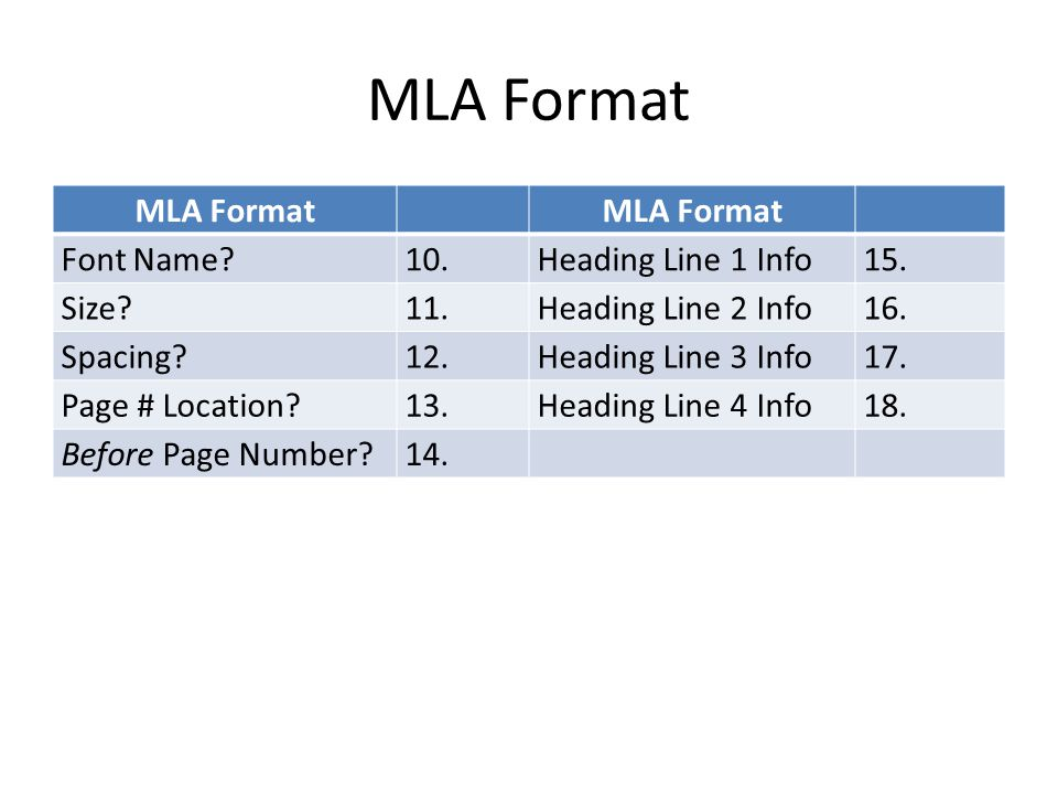 what font is mla format Mla style essay formatting: margins, font, line spacing, header, info block, title, indentation, block quote, works cited for a transcript of this video, pl.