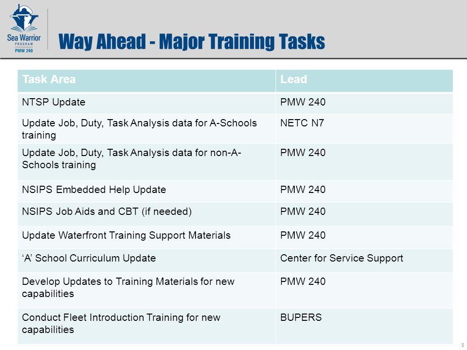 Way Ahead Major Training Tasks