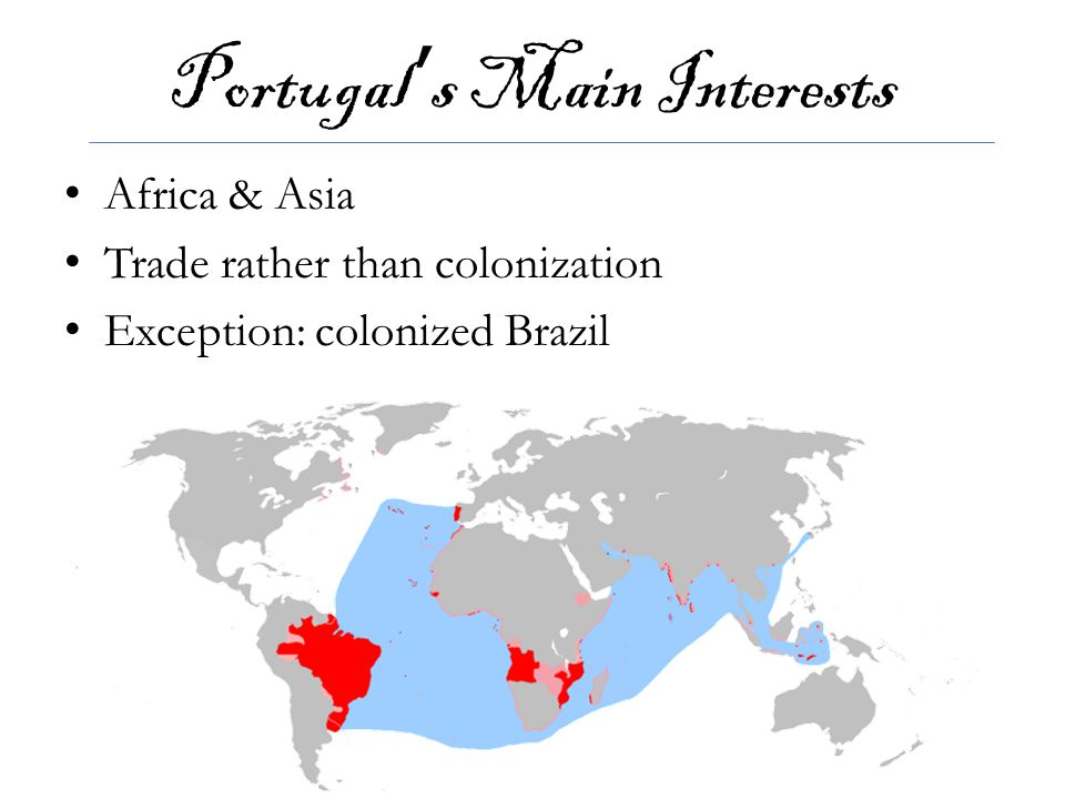 Portugal's Main Interests