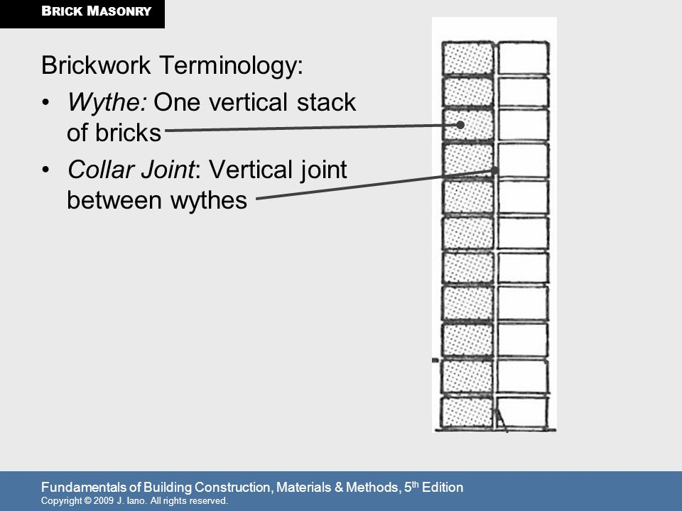 Vertical Joint Construction : Brick masonry stone and the strongest