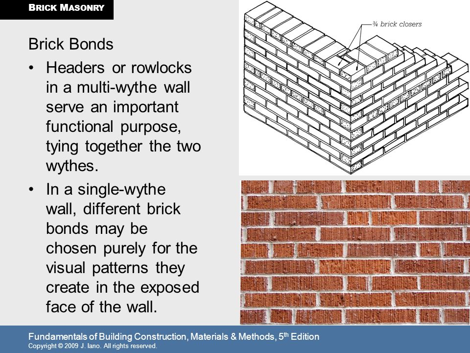 dating brick bonds Clay building bricks from australian archaeological sites its aim is to look at current archaeological practice and make bricks were used for dating strata.