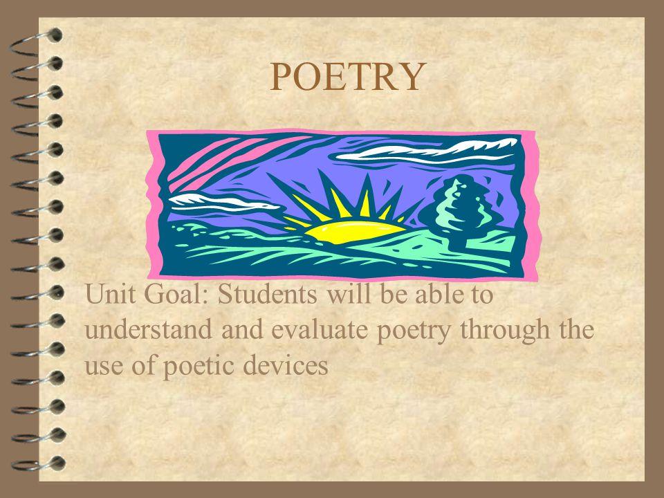how to understand poetry better