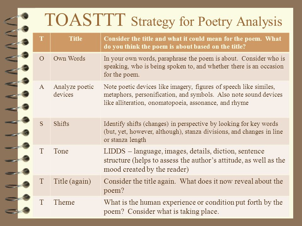 An analysis of poetry in humans