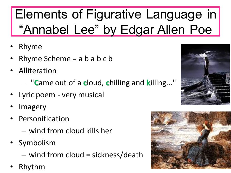 the symbolic meanings of the seraphims in annabel lee a poem by edgar allan poe The symbolic meanings of the seraphims in annabel lee, a poem by edgar allan poe pages 4 words 1,022 view full essay more essays like this.