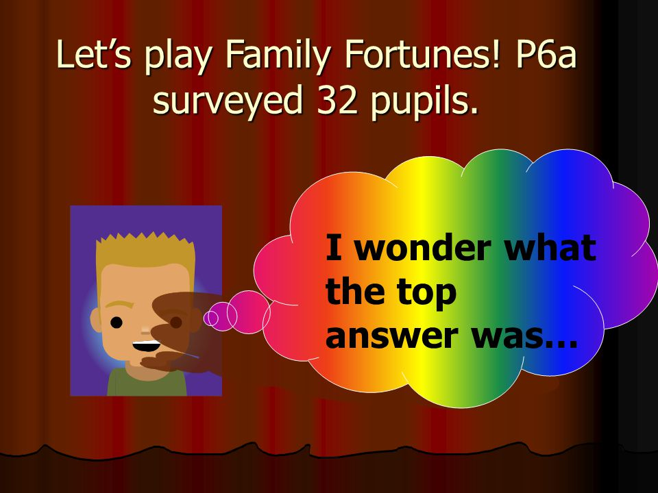 Let's play Family Fortunes! P6a surveyed 32 pupils.